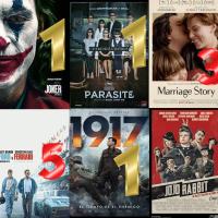 Oscar 2020, las nominaciones